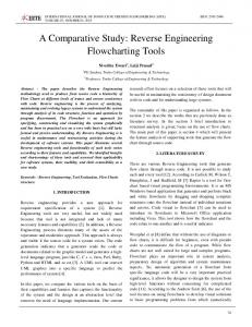A Comparative Study: Reverse Engineering Flowcharting Tools