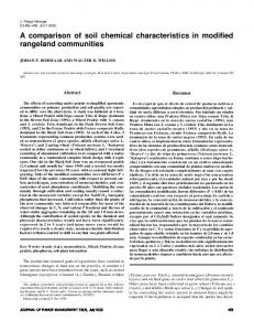A comparison of soil chemical characteristics in modified rangeland communities