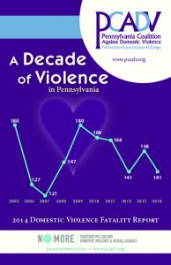 A Decade of Violence. in Pennsylvania Domestic Violence Fatality Report.  pasaysnomore.com