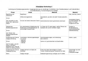 Ablaufplan Workshop 3