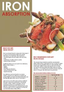 ABSORPTION WHY DO WE NEED IRON? RECOMMENDED DIETARY IRON INTAKE. Recommended dietary intakes for iron