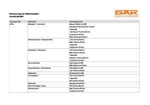AbZ-Pharma GmbH Hexal AG ratiopharm GmbH. AbZ-Pharma GmbH Hexal AG Novartis Pharma GmbH ratiopharm GmbH. GALENpharma GmbH
