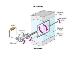 AC Generators. Basic Generator