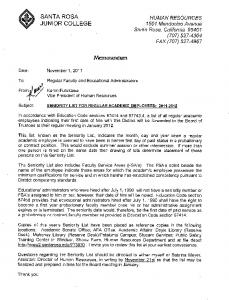ACADEMIC EMPLOYEES SENIORITY LIST DECEMBER 31, 2011