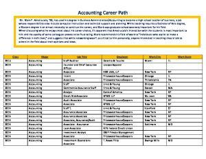 Accounting Career Path