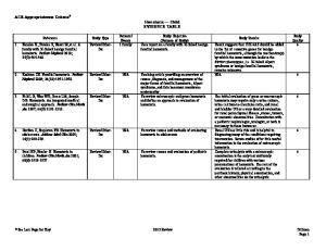 ACR Appropriateness Criteria Hematuria Child EVIDENCE TABLE