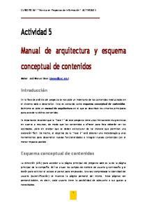 Actividad 5. Manual de arquitectura y esquema conceptual de contenidos. Introducción. Esquema conceptual de contenidos