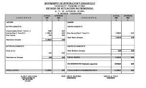 ACTIVO NO CORRIENTE PASIVO NO CORRIENTE. Total Activo no Corriente 0,00 0,00 TOTAL PASIVO 1.248,30 0,00