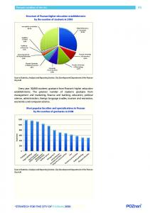 Adam Mickiewicz University 30,4% Poznan University of Economics 8,4% Poznan University of Technology 12,3%