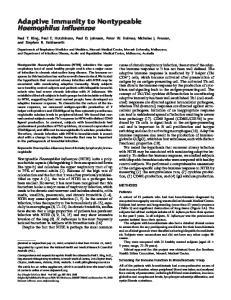 Adaptive Immunity to Nontypeable Haemophilus influenzae