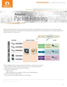 Adaptive Packet Filtering
