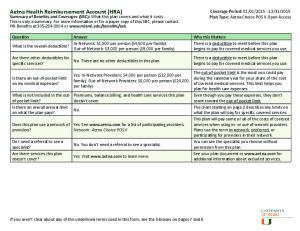 Aetna Health Reimbursement Account (HRA)