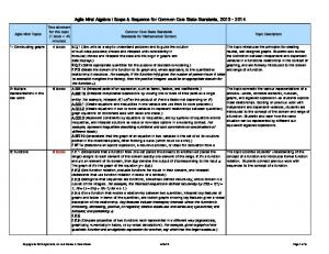 Agile Mind Algebra I Scope & Sequence for Common Core State Standards,