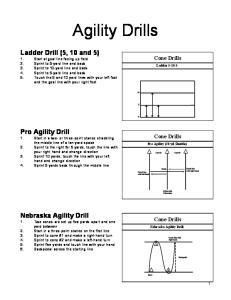Agility Drills. Cone Drills. Cone Drills. Cone Drills. Ladder Pro Agility (20 yd Shuttle) Nebraska Agility Drill