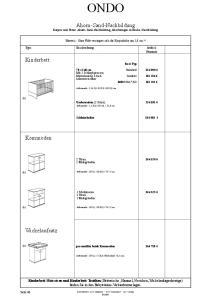 Ahorn-Sand-Nachbildung Korpus und Front: Ahorn-Sand-Nachbildung, Absetzungen in Buche-Nachbildung
