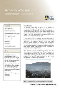 Air Quality in Dunedin