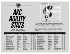 AKC AGILITY STATS END OF_YEAR TOTALS FOR 2004