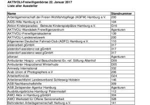 AKTIVOLI-Freiwilligenbörse 22. Januar 2017 Liste aller Aussteller