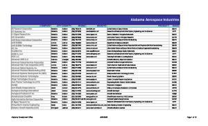Alabama Aerospace Industries