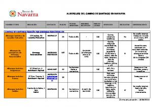 ALBERGUES DEL CAMINO DE SANTIAGO EN NAVARRA