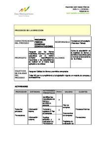 ALCANCE. Asegurar Calidad de bienes y servicios comprados ACTIVIDADES PRINCIPALES. Identificar las necesidades de bienes y servicios a comprar
