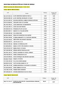ALINE APARECIDA BAGNOLIN AVILLA 0,00 0, ALINE CRISTINA RODRIGUES DE JESUS 21,00 0,00