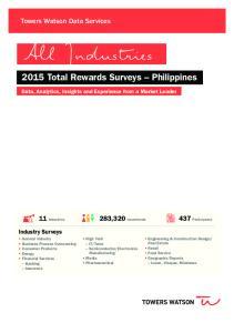 All Industries 2015 Total Rewards Surveys Philippines