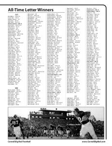 All-Time Letter Winners