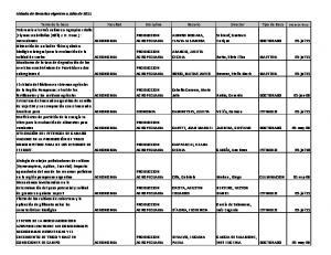 ALONSO NOGARA, FLAVIA ALEJANDRA PRODUCCION AGROPECUARIA PRODUCCION AGROPECUARIA PRODUCCION AGROPECUARIA