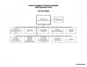 American Academy of Physician Assistants Staff Organization Chart