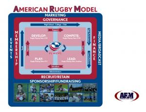 American Rugby Model
