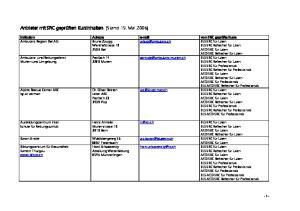 Anbieter mit SRC geprüften Kursinhalten (Stand 15. Mai 2006)