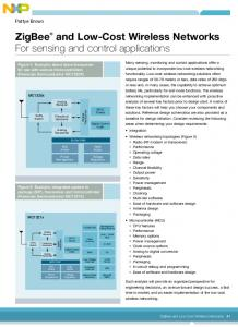and Low-Cost Wireless Networks For sensing and control applications