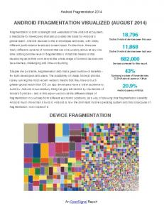 Android Fragmentation 2014 ANDROID FRAGMENTATION VISUALIZED (AUGUST 2014)