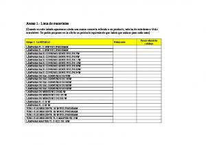 Anexo 1.- Lista de materiales
