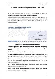 Anexo 1. Simulaciones y Ensayos del Caso Base