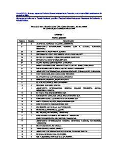 ANEXO 22 DE LAS REGLAS DE CARACTER GENERAL EN MATERIA DE COMERCIO EXTERIOR PARA 2009 APENDICE 1 ADUANA-SECCION