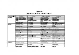 Anexo 3,1. Calendario de Fiestas de la Ciudad de Oaxaca
