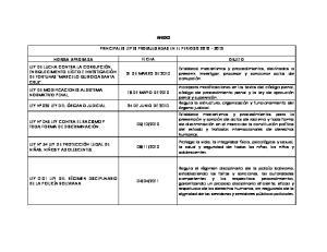 ANEXO PRINCIPALES LEYES PROMULGADAS EN EL PERIODO