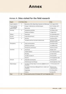 Annex. Annex A: Sites visited for the field research. Region # of sites Sites Date