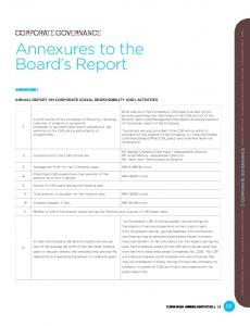 Annexures to the Board s Report