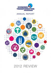 ANNUAL REPORT 2012 REVIEW