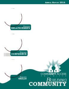 ANNUAL REPORT 2016 CONFIDENCE BUILDING SKILLS COMMUNITY