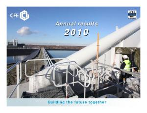 Annual results Building the future together