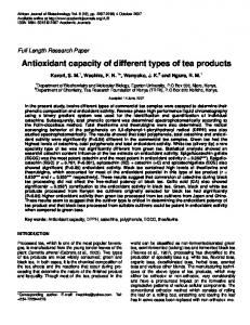 Antioxidant capacity of different types of tea products