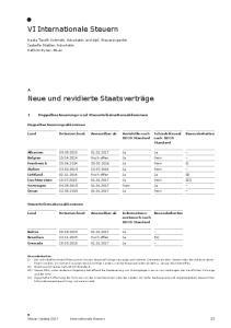 Anwendbar ab. Amtshilfe nach OECD Standard Ja Ja. Nein I) Italien. Noch offen Ja Ja Ja