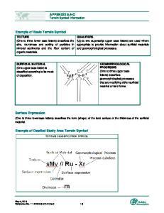 APPENDIX 5.4-O Terrain Symbol Information. Example of Basic Terrain Symbol. Surface Expression. Example of Detailed Study Area Terrain Symbol