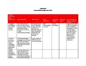 Appendix B Course Review Outline