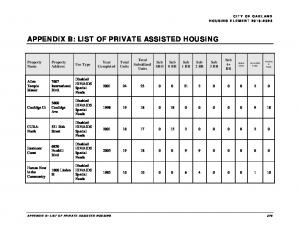 APPENDIX B: LIST OF PRIVATE ASSISTED HOUSING