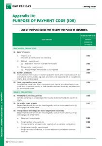 Appendix IV: PURPOSE OF PAYMENT CODE (IDR)